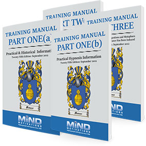 Training manual covers